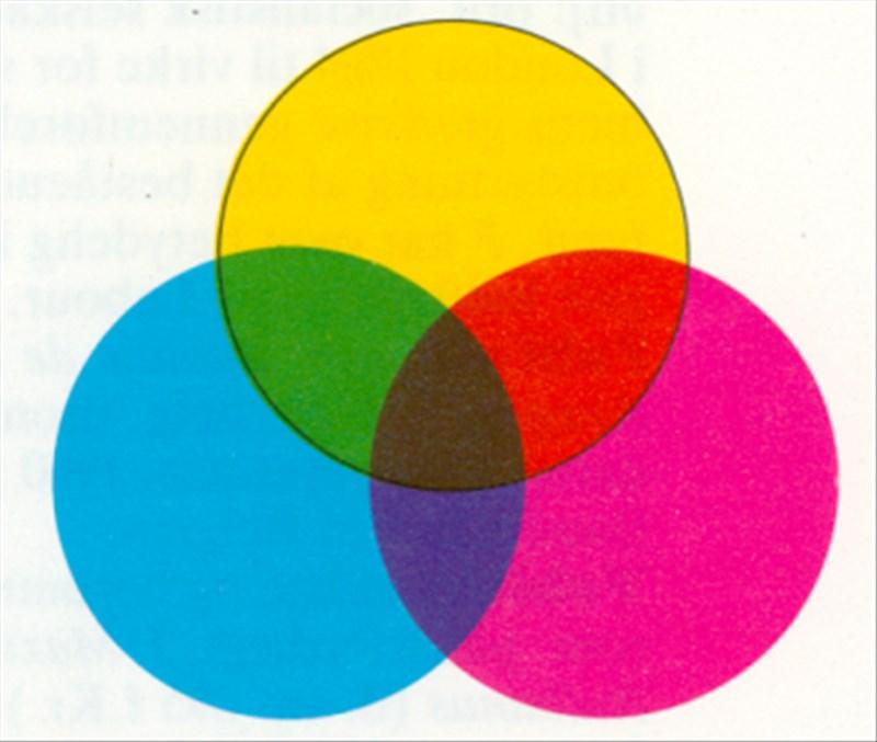 blanding af farver farve blanding af farver